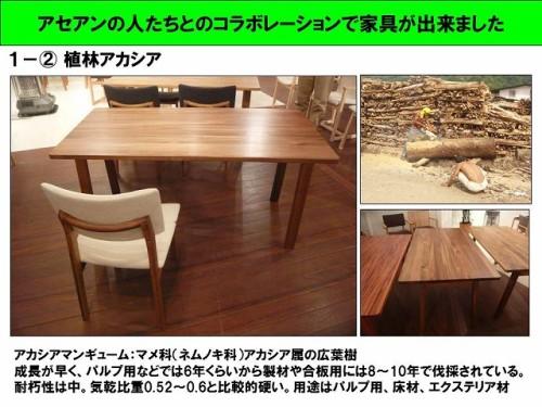 アセアンの人たちとのコラボレーションで家具が出来ました(3)