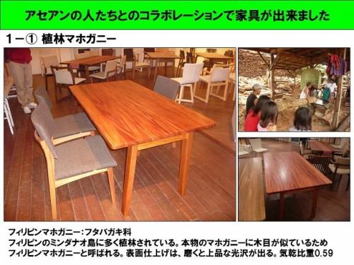 アセアンの人たちとのコラボレーションで家具が出来ました(2)
